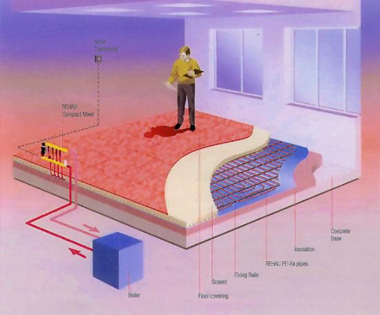 Image Result For Image Result For New Heating System Cost