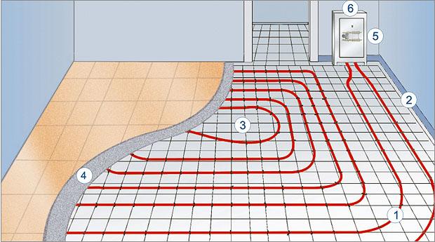 02071667835 westferry e14 e16 underfloor heating. Black Bedroom Furniture Sets. Home Design Ideas